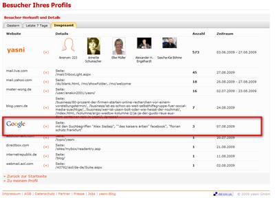 Mit welchen Suchbegriffen wurde Ihr Yasni-Profil gefunden?