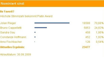 Tedora's Yasni-Awards: Ergebnis vom 3. Quartal 2009