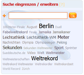 Tag-Cloud zum Namen Usain Bolt