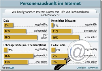 Internet_Auskunft_download
